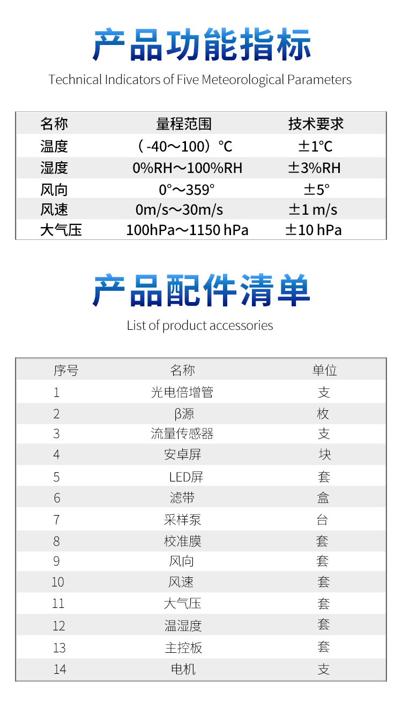 β射线扬尘产品配件清单