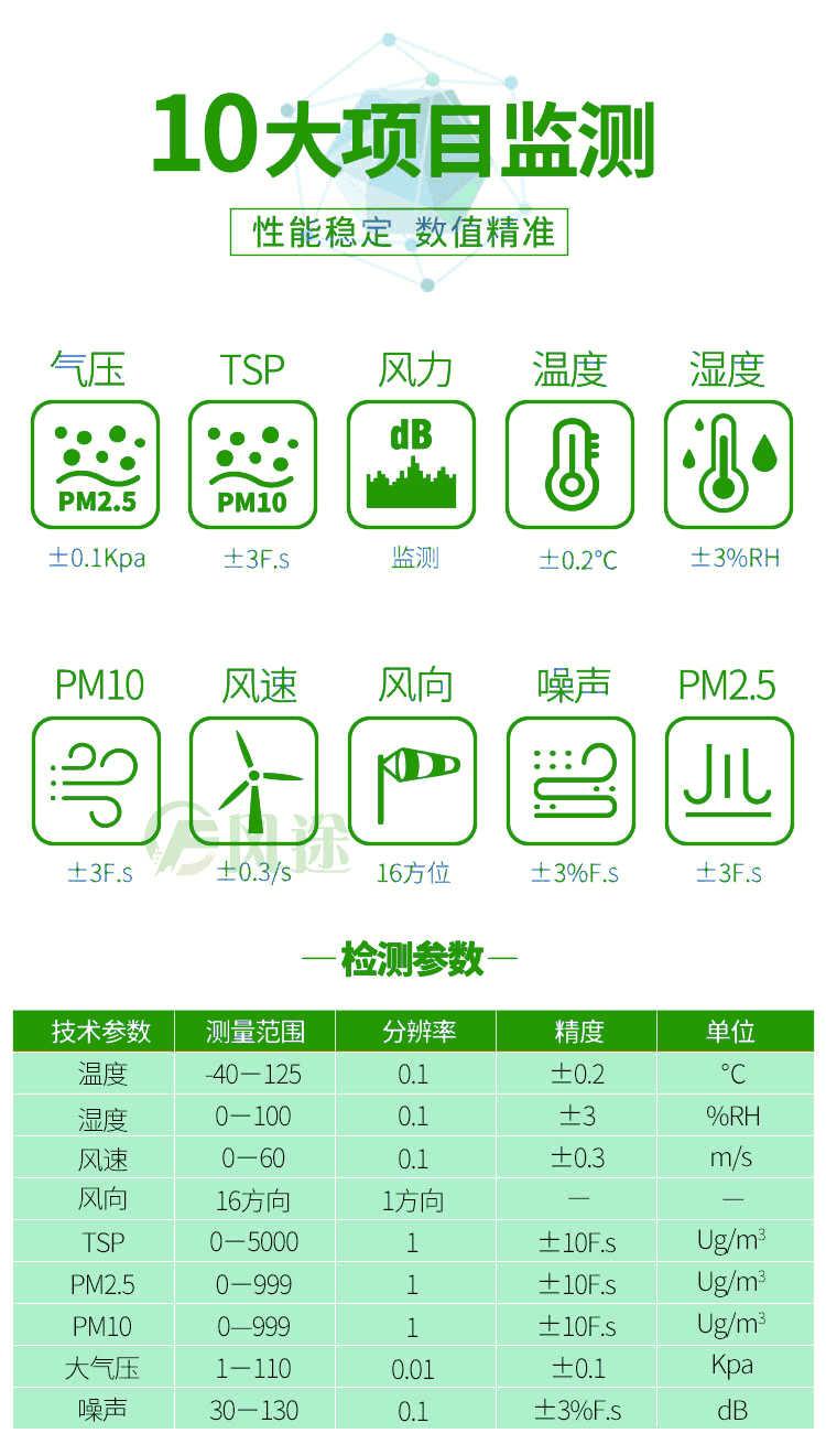 扬尘监测系统监测项目与参数