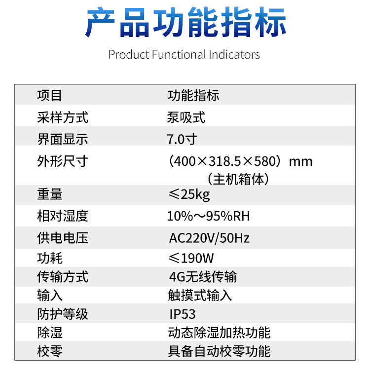 β射线扬尘产品功能指标