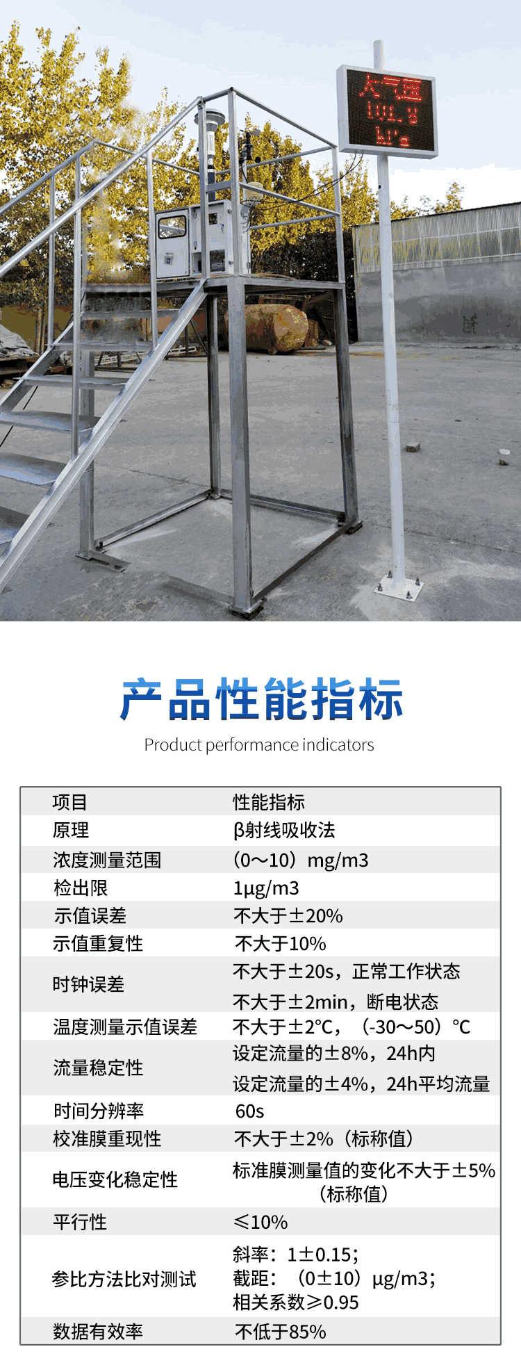 β射线扬尘产品性能指标