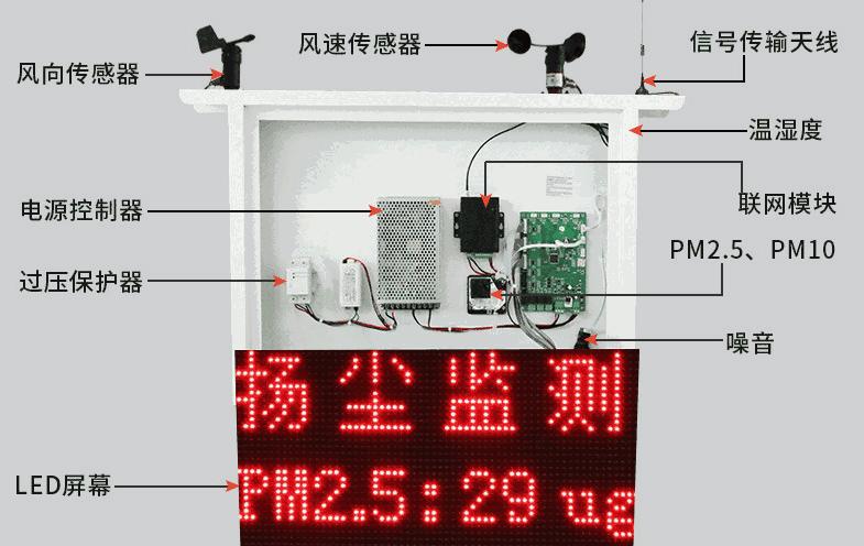 扬尘监测系统组成