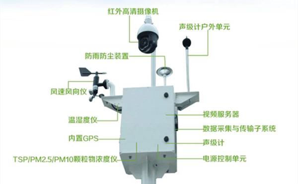 扬尘在线监测系统的组成部分