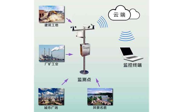 扬尘在线监测仪实现远程视频监控施工现场的污染源